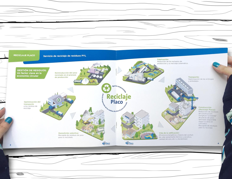 Interior manual de reciclaje PYL - Placo